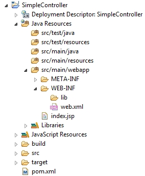 projects-structure-spring-mvc-beginning