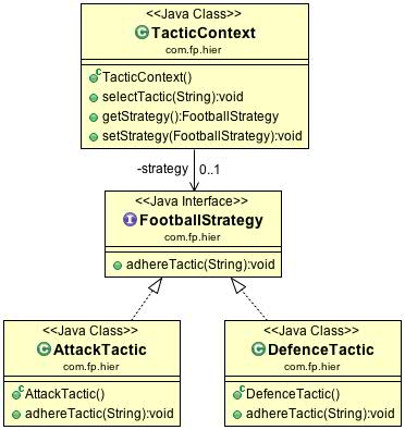 Strategy-Design-Pattern