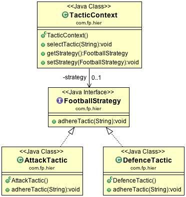 Strategy-Design-Pattern