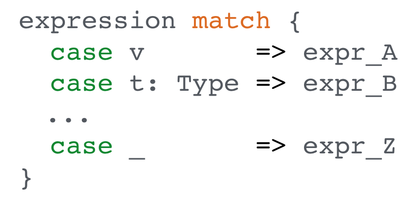 pattern-matching-syntax